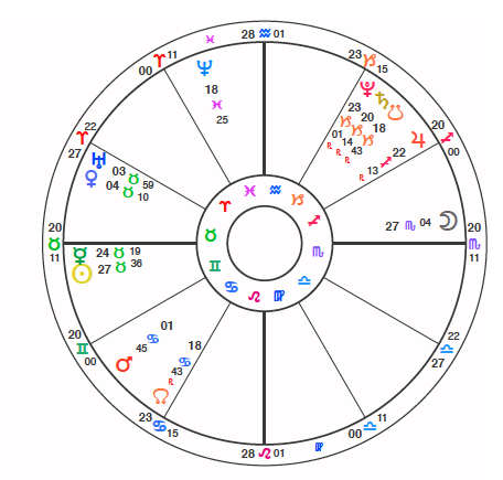 Once in a Blue Moon! What the Scorpio Full Moon means for
